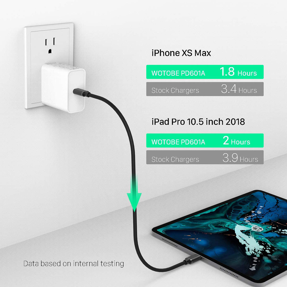 For iPhone 11Pro Max Wall Charger USB Plug 45W Charging ...